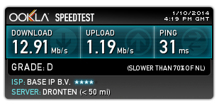 Speed Test With VPN Netherlands
