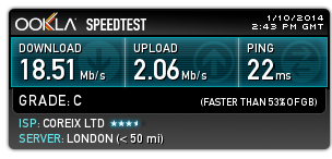 Speed Test with VPN UK Server